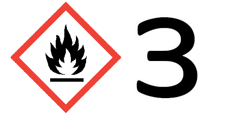 Pictogram med flamma
